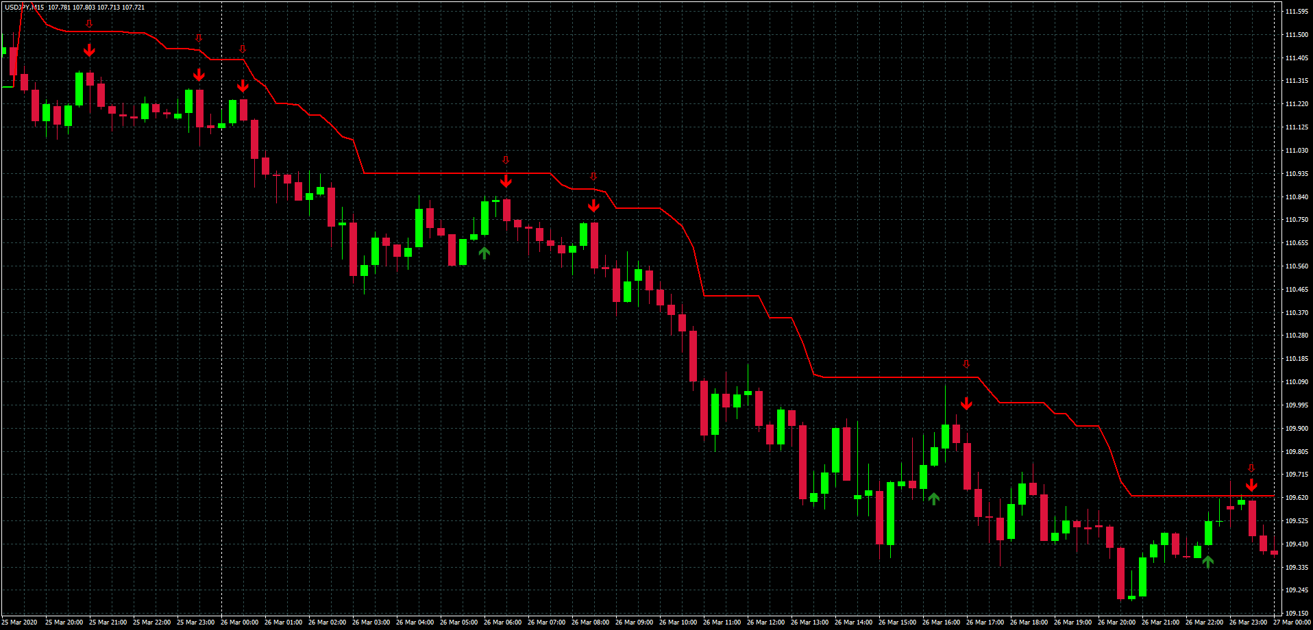 Power Index Trading System