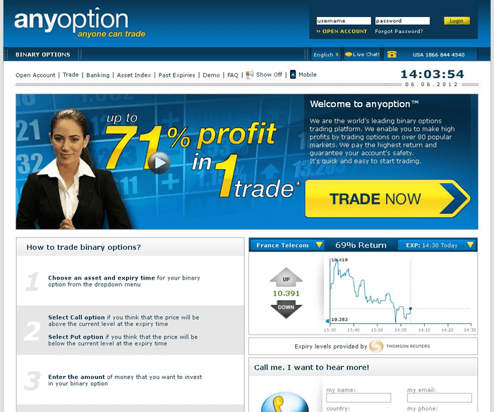 Anyoption Trading Review