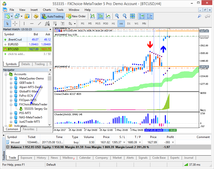 FX CHOICE TRADE Bitkoins Stock Options Manager