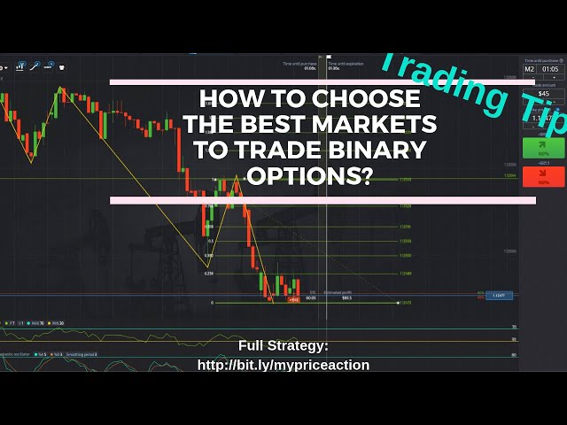 Best Binary Options Trade Tips