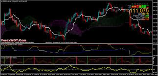 Hind Action Trading System AFL IQ Variants Rainbow strateegia