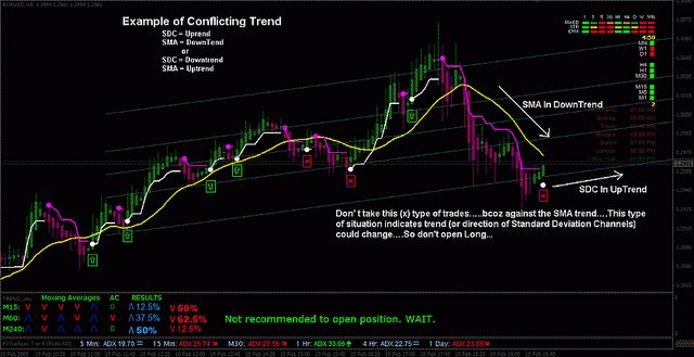 Trading System Pro